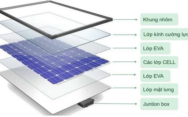 den-nang-luong-solar-light-400w-den-lap-ngoai-troi-m400